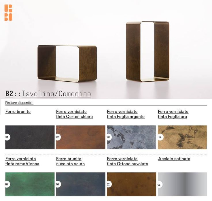 B2 materials