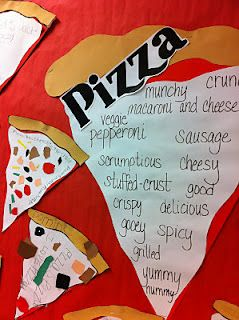 "After reading the fun book ""Yum, Yuck"", we brainstormed all the words we could think of about pizza. Students wrote pizza poems and published them onto their own slice of pizza."