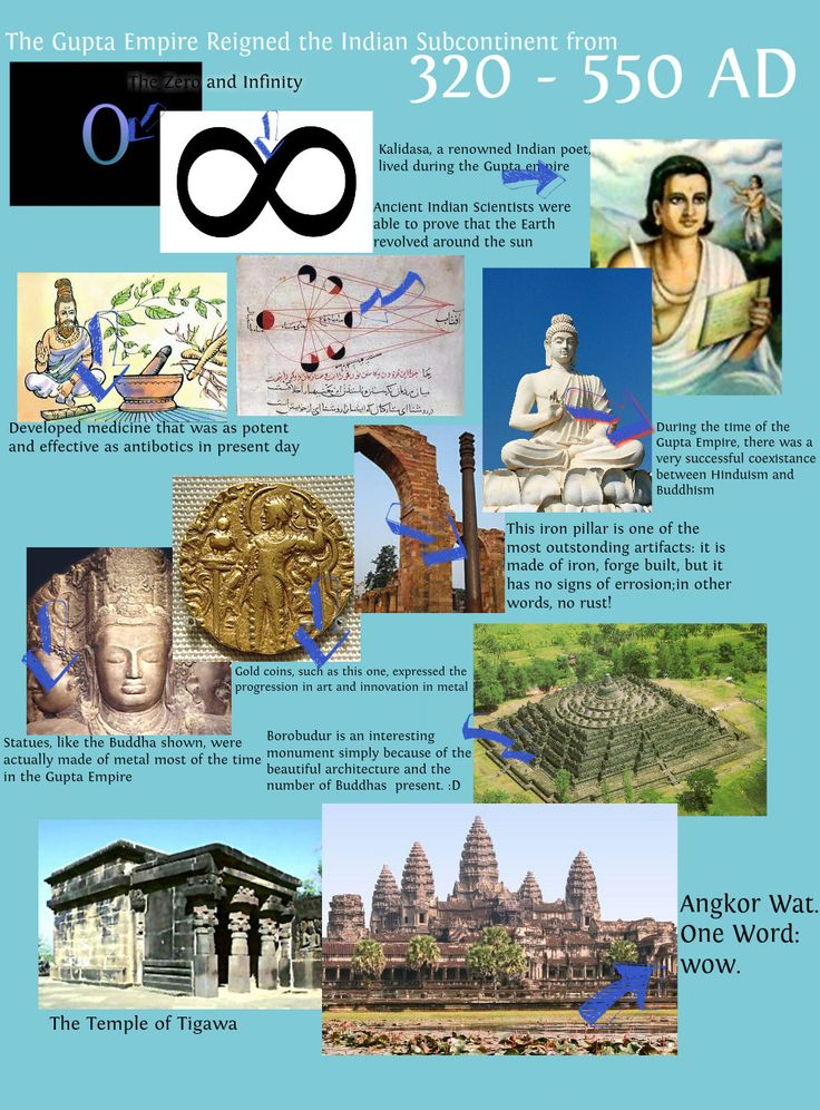https://i.pinimg.com/736x/12/13/95/121395f58f99009dd0e77bc54b2350bf--ancient-scripts-hindu-art.jpg