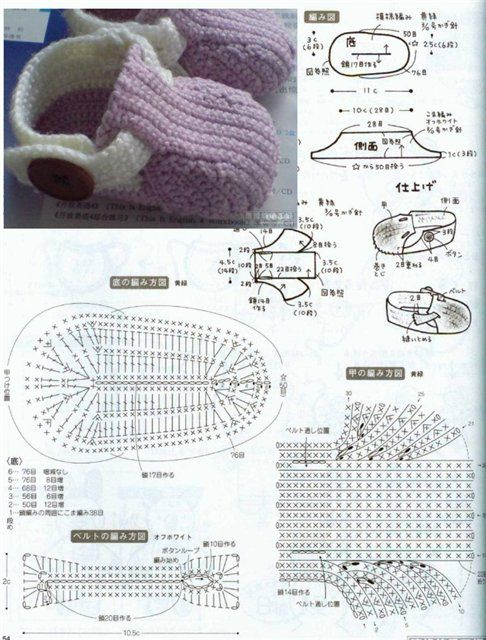 Crochet Slippers - Chart - I don't love this particular style, but that chart is crazy useful!