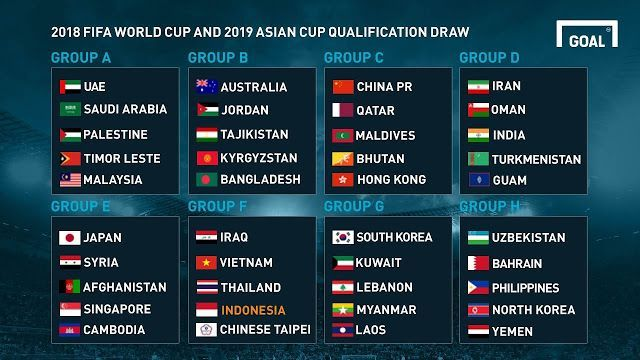 2018 Fifa World Cup Fifa World Cup 2018 World Cup 2018 2018 World Cup Football World Cup World Cup 2018 Teams Fifa World Cup World Cup