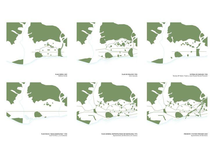 Ganador EUROPAN12: Rambles Verdes,Sistema de Espacios Públicos en la Historia de Barcelona