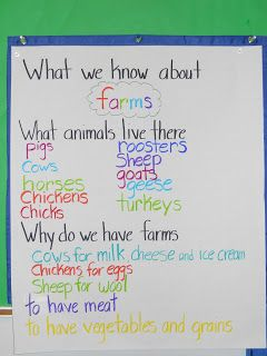 Learning and Teaching With Preschoolers: Farm Unit