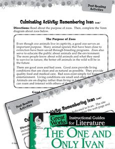 These post-reading activities for The One and Only Ivan allow students to share their understanding of the characters, plots, and settings of the book. They have opportunities to write, draw, ...