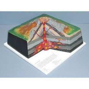 volcano model How to make a volcano a volcano is a fun science project, especially for kids you can make a volcano if you need to make something for a science fair, or if you just want something fun to do in your spare time make your own dough out.