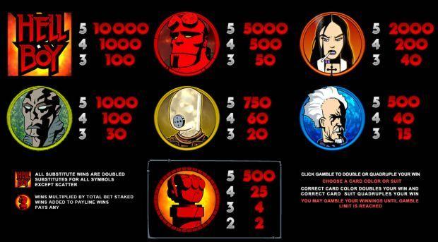 Игровые автоматы хеллбой игровой автомат тату эскиз
