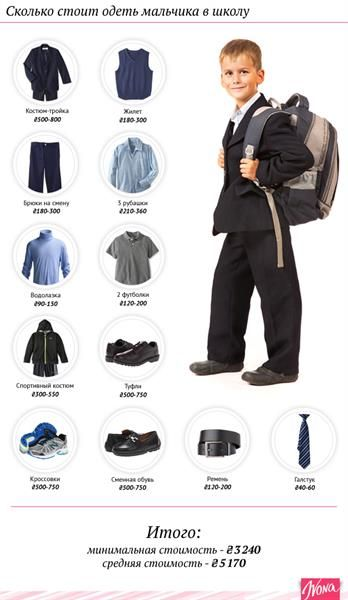 Можно ли школьнику ходить вшколу без костюма