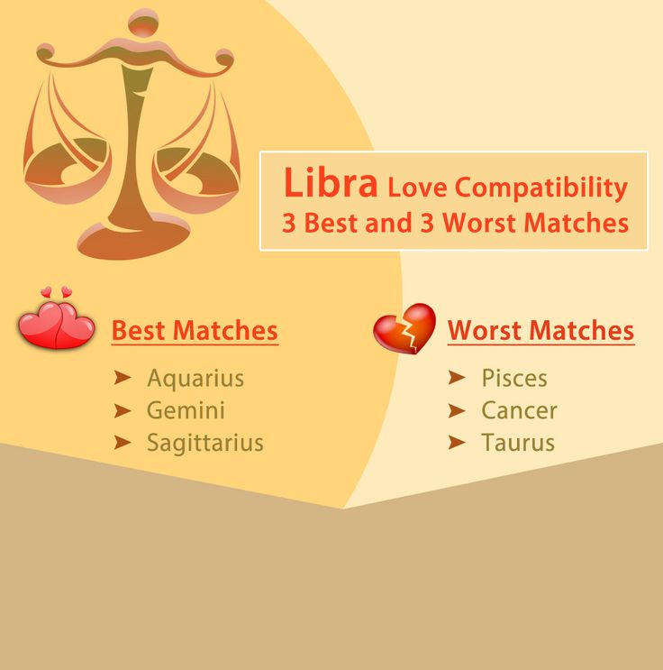 Libra Love Compatibility: Best & Worst Matches
