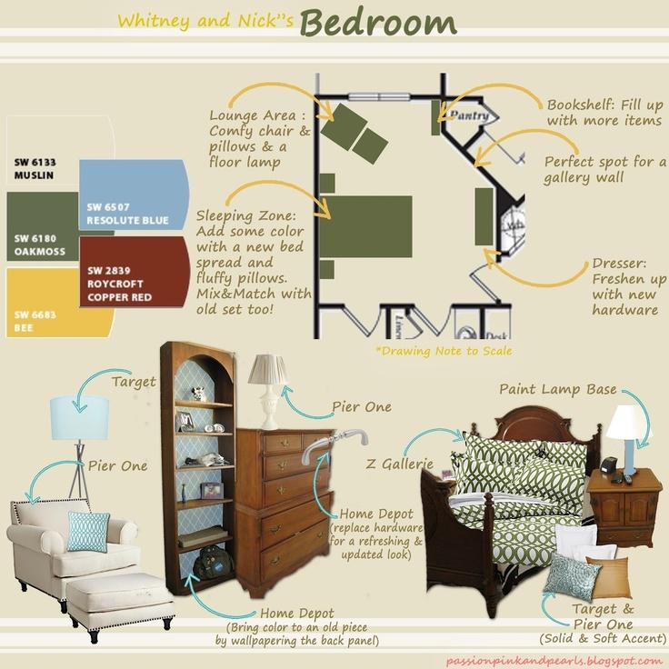 Furniture Design Presentation Board 30 best mood board images on pinterest | interior design boards