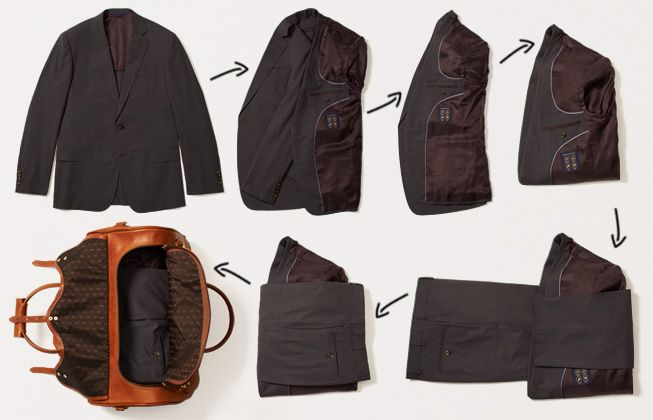 In six simple steps, we show you how to pack a suit so it fits neatly in your carry-on and arrives sharp.
