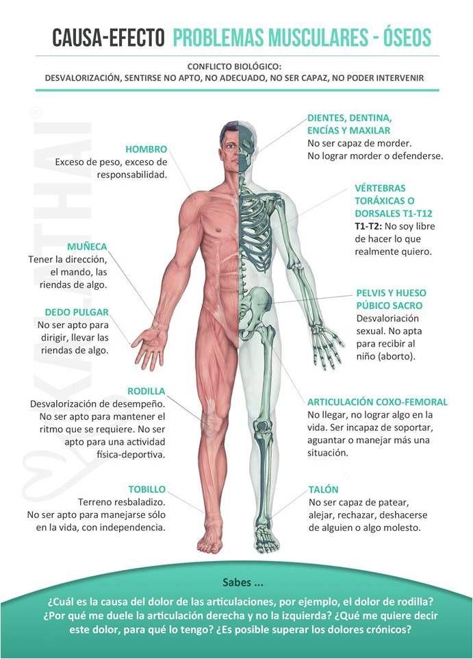 Tratamiento para varices en las piernas con inyecciones