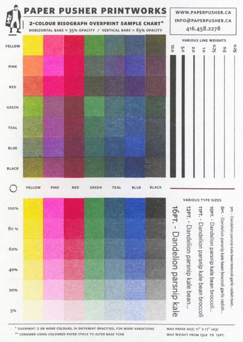 So good! paperpusher: Risograph Printing General Reference - 2-Colour Overprint Chart (49 Swatches)- Horizontal Bars = 35% Opacity / Vertical Bars = 65% Opacity- 7-Colour Gradient Chart from 100% to 5%- Various Line Weights (0.25 - 10) & Various Text Sizes (7pt. to 16pt.)- Max Paper Size: 11x17- Weight Range: 15lb Newsprint to 12pt CardstockBuy Here
