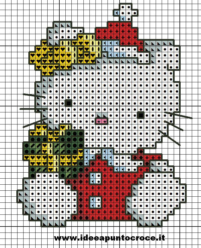 schema hello kitty natalizia
