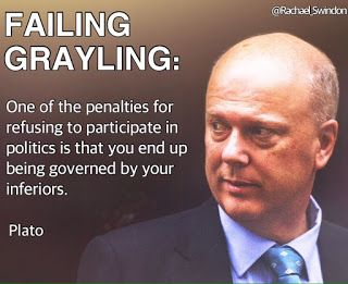@Rachael_Swindon: Failing Chris Grayling: The Minister For Dishonesty And Ineptitude