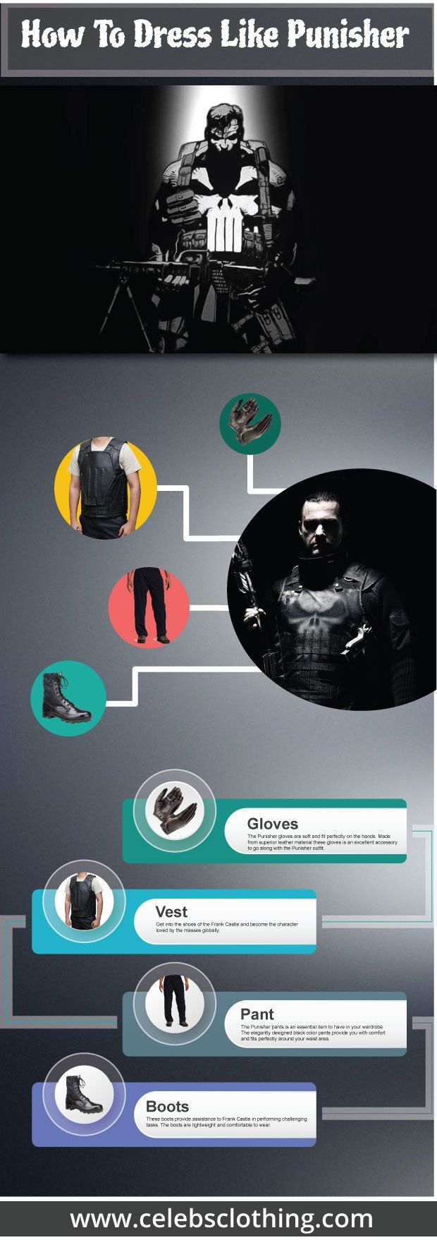 Punisher Costume Infograph
