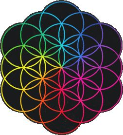 Love Coldplay. Pinned a lot of their images via Viralwoot. Best tool for pin scheduling.