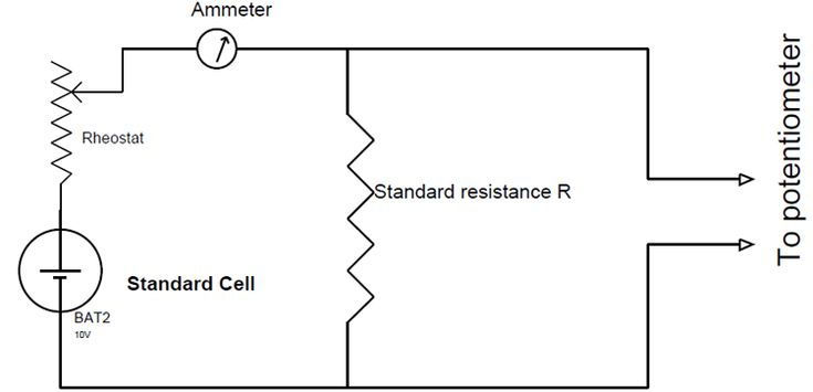 Calibration of Ammeter, Voltmeter, and Wattmeter using