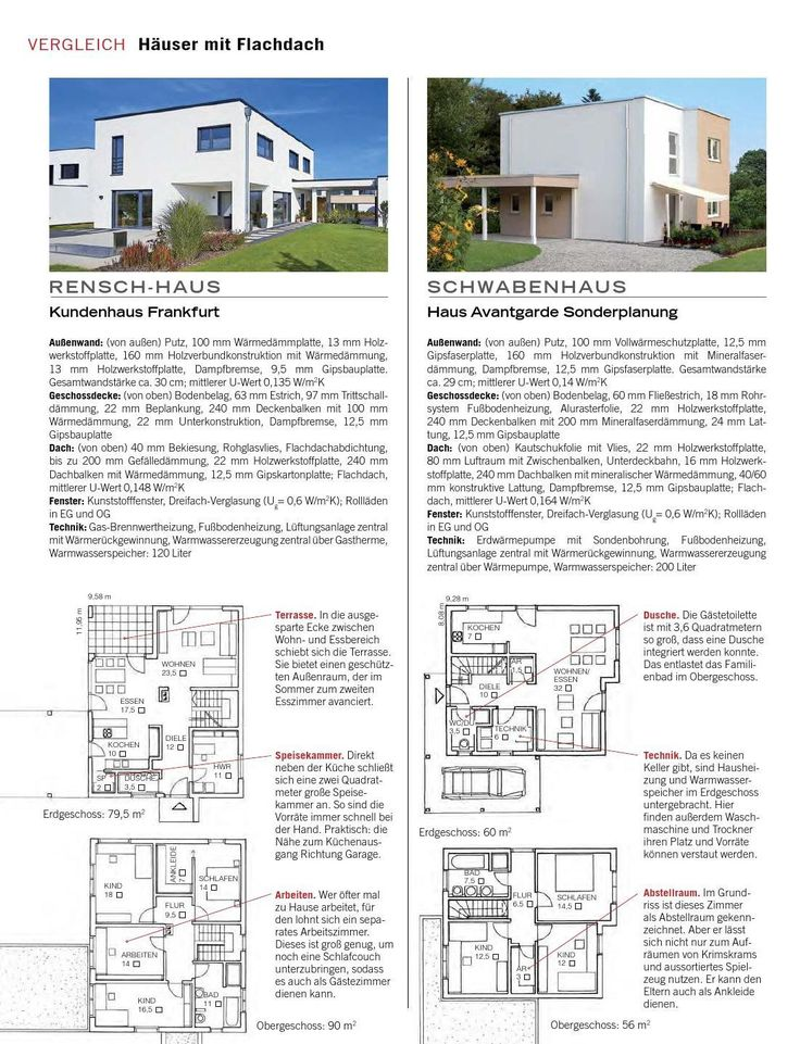 132 best Grundriss images on Pinterest | Build house, Architecture ...