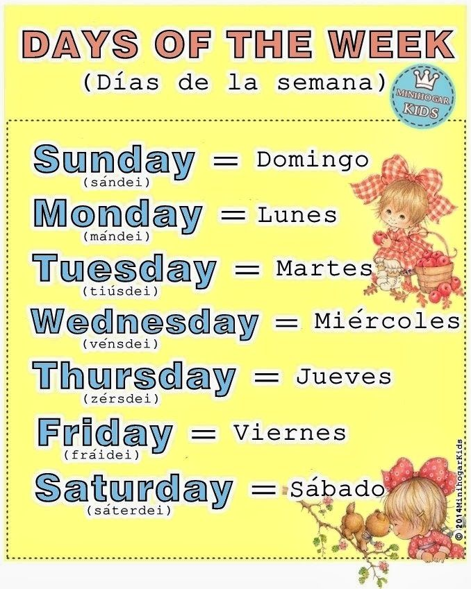 Los d as de la semana en ingl s espa ol y su pronunciaci n for Pronunciacion en ingles