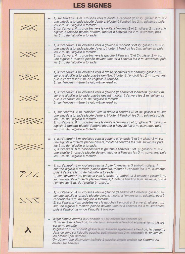 Les symboles ou signes de tricot 3/6