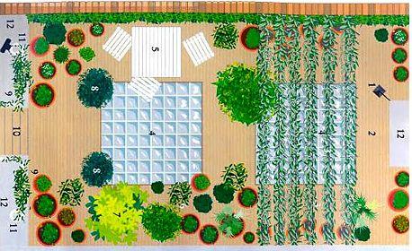 Схема классического сада на прямоугольной крыше