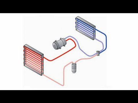 AC System Basics - EricTheCarGuy