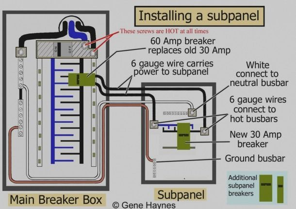 sub panel wiring diagram  electrical panel wiring home