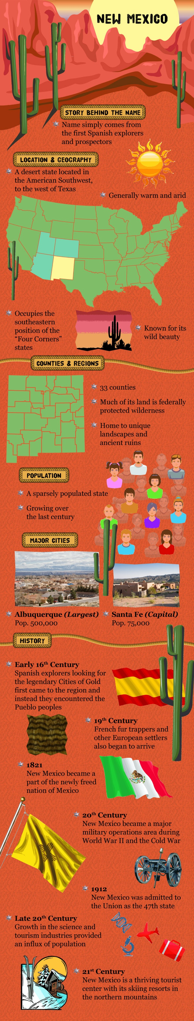 Infographic: Fast Facts about New Mexico