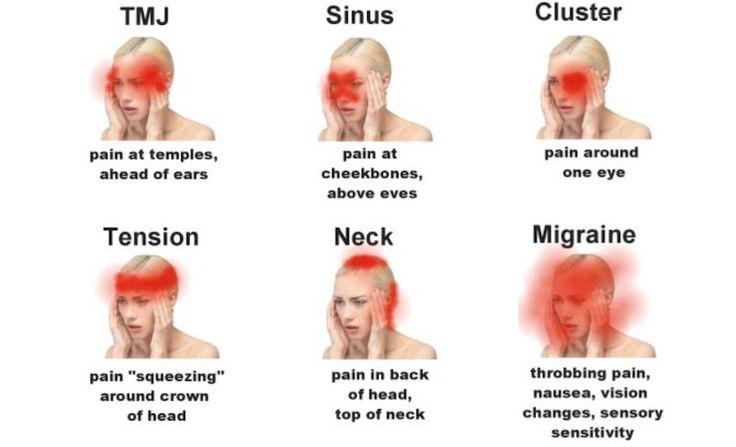 Comment reconnaitre un mal de tête dangereux !