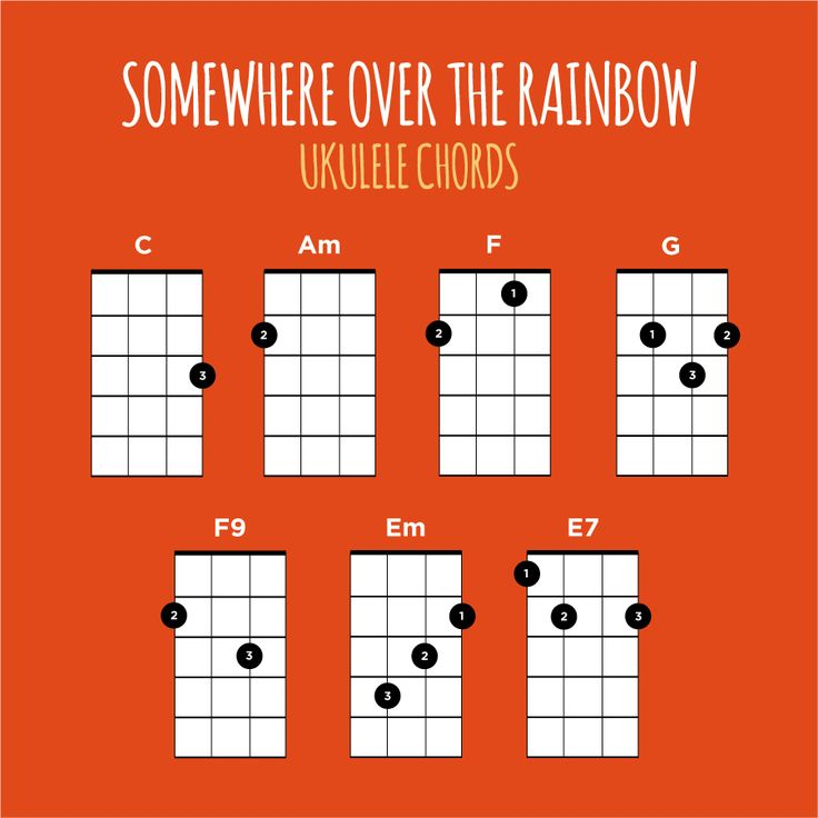 Weezer guitar chords