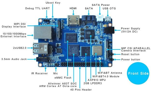 Banana Pi BPI-M3 Development Board Features Allwinner A83T Octa core Processor