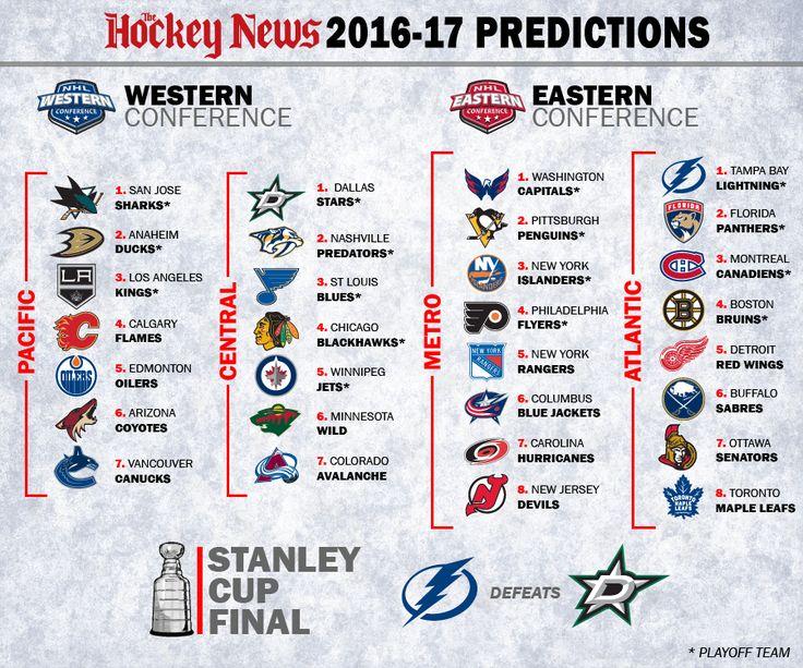 Hockey picks 2016-17......