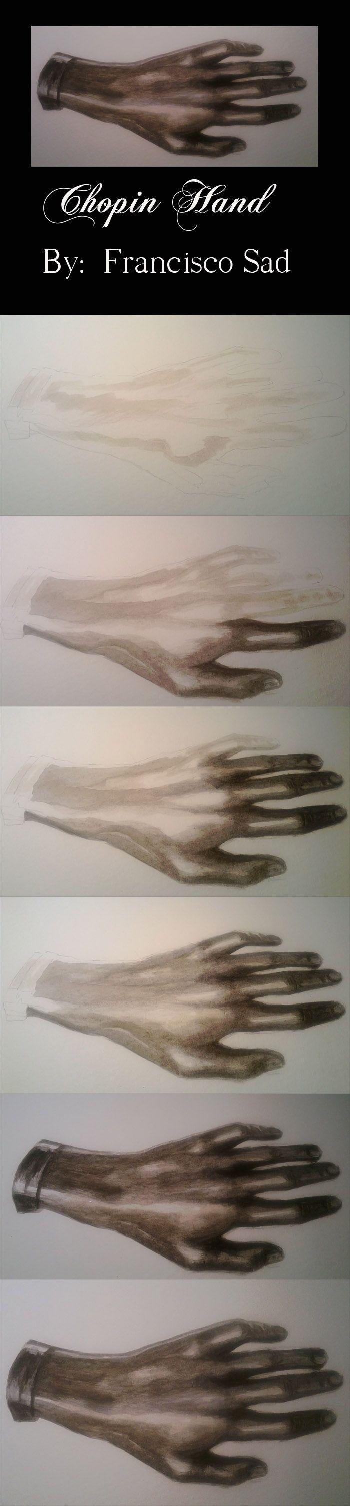 watercolor tutorial chopin hand