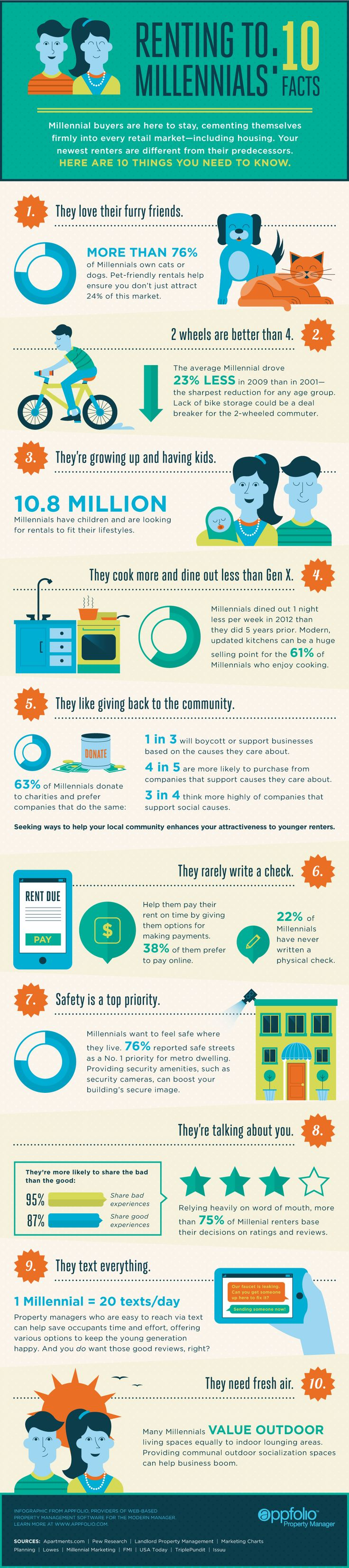 10 Things You Need to Know About The Millennial Renter [Infographic, Multifamily, Property Management, Marketing] #NerdMentor