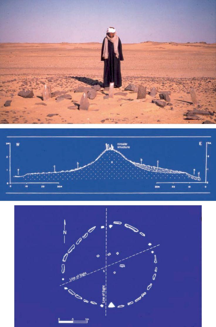 NABTA PLAYA........DÉSERT OF DUDAEL.......EGYPT.......4900 ...