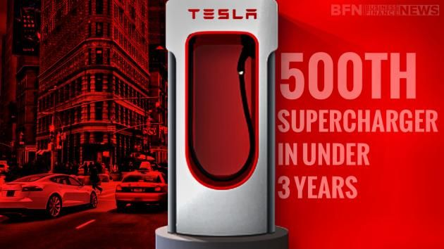 Tesla Motors Inc (NASDAQ:TSLA) installs its number 500 Supercharger in Germany making itself a benchmark for rivals.