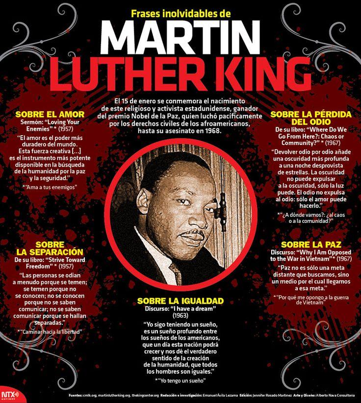 Este 15 de enero se conmemora el nacimiento de Martin Luther King, religioso y activista estadounidense, ganador del Premio Nobel de la Paz, quien luchó pacíficamente por los derechos civiles de los afroamericanos, hasta su asesinato en 1968. #InfografíaNotimex