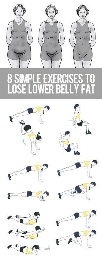 8 Simple Exercises to Lose Lower Belly Fat.