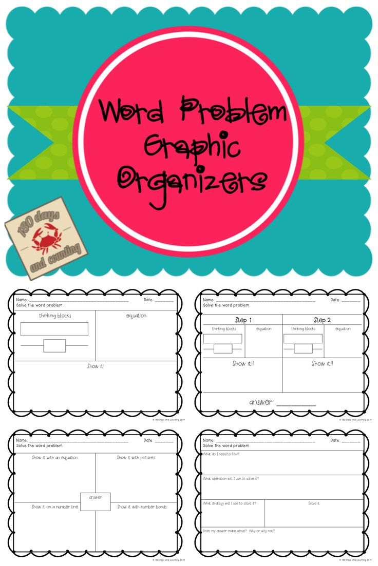 Worksheets Graphic Organizer For The Topic Faults 25 best ideas about graphic organizers on pinterest word problems freebie 9 and a teacher page