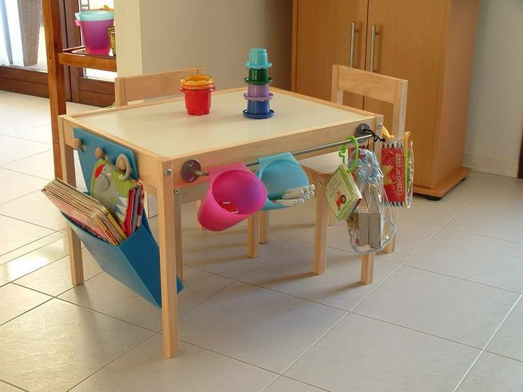 Kid Table And Chairs Decoration Avenue