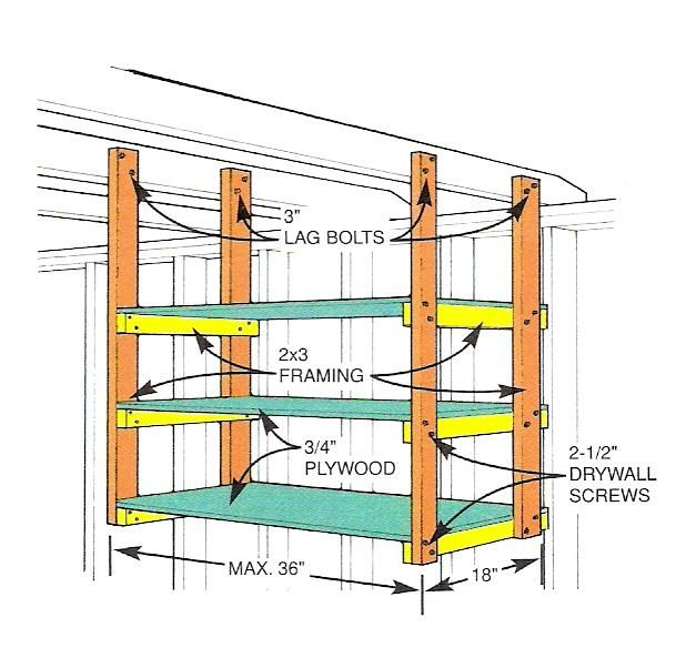 Easy shelves to suspend from basement or garage rafters ...