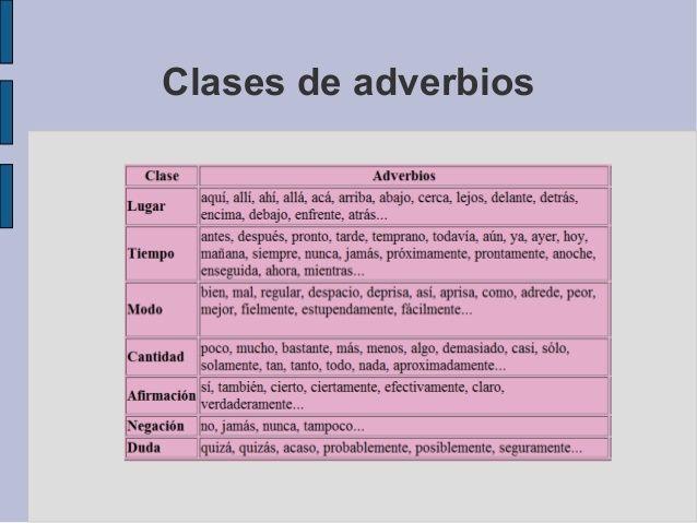 conectores lógicos ( adverbio, conjunción, preposición, pronombre rel…