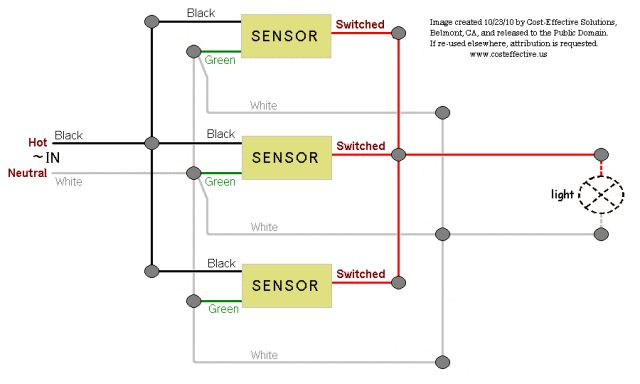 Zenith Motion Sensor Wiring Diagram | Wiring in the Home: Motion sensor security lights, motion