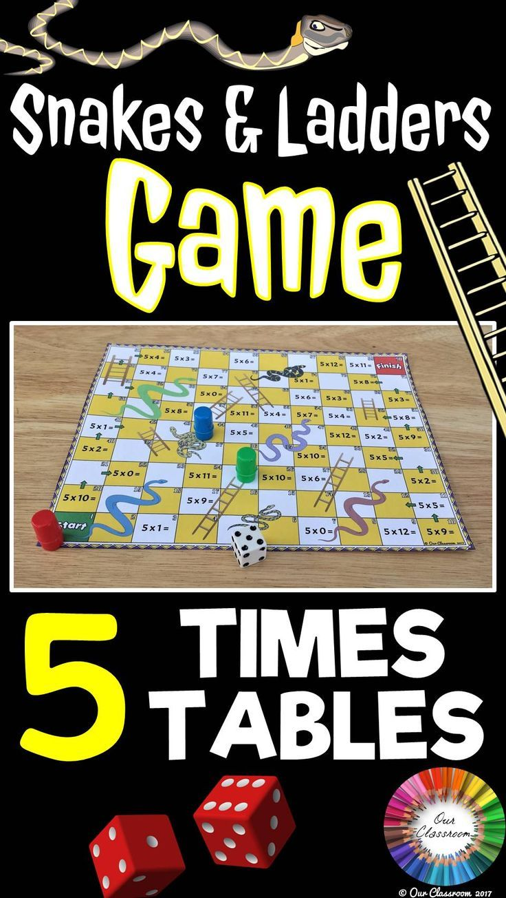 Make learning the 5 Times Tables fun with this Snakes and Ladders Game. This game will provide students with an engaging way to practise their Times Tables and multiplication skills. Students will have a blast playing this game!This game board is so easy to set up. Simply print and cut and you have a perfect activity for Maths centers, small group rotations and even free time!