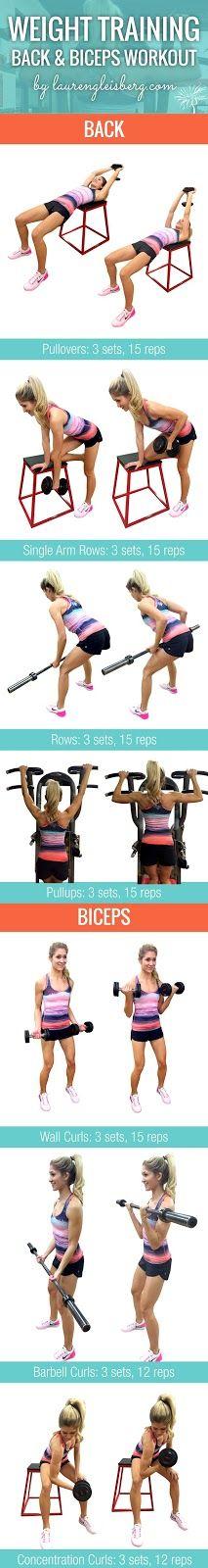 Back & Biceps (ConfidenceKini Challenge) - 4/20