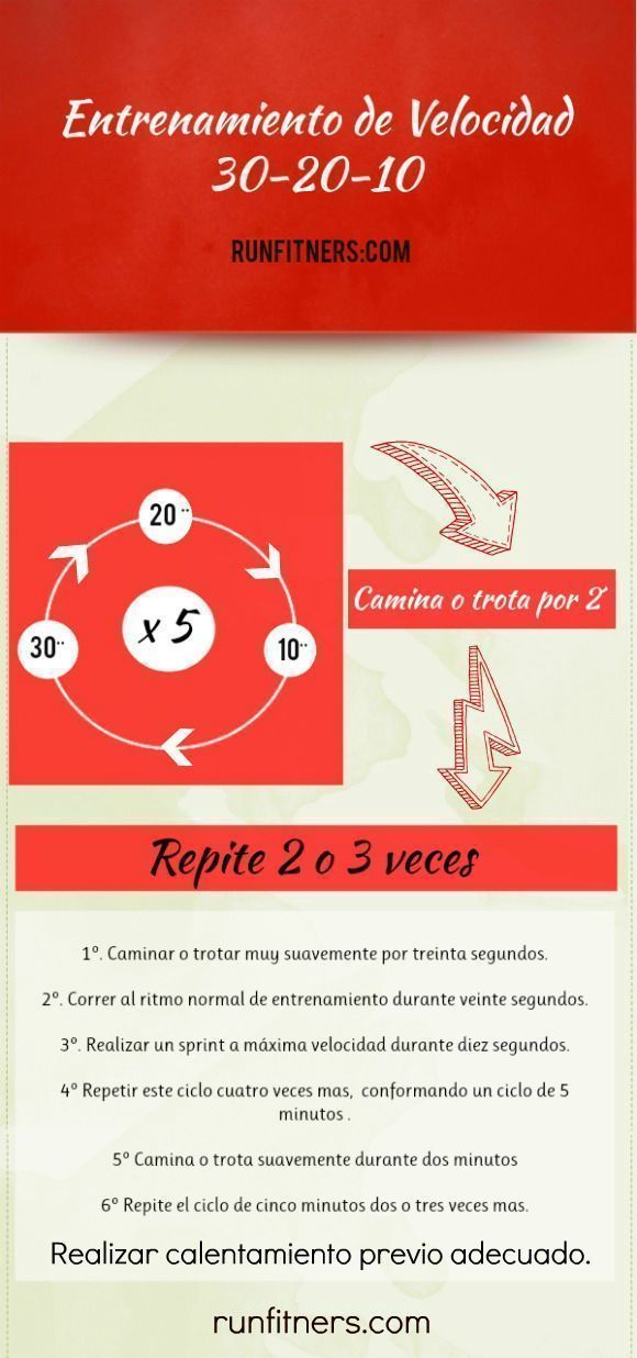 Presentación de una nueva forma de entrenar para correr mas rápido.