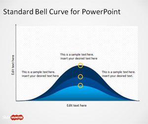 14 best birthday powerpoint templates images on pinterest for Bell curve powerpoint template