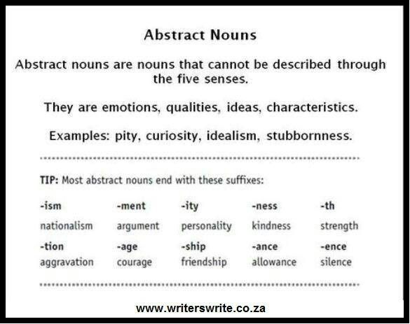38 Best Download Images On Pinterest Abstract Nouns Colleges And