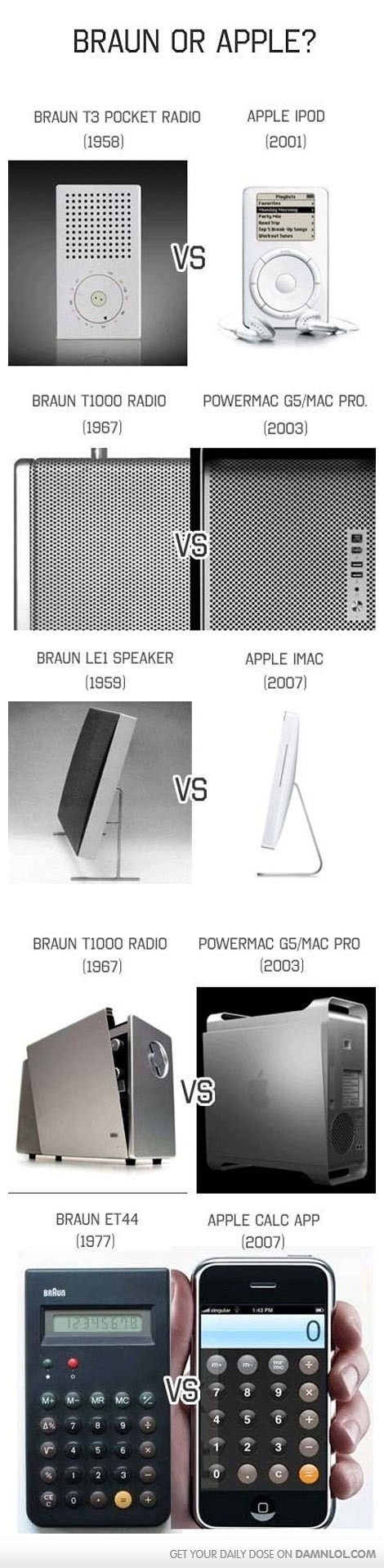 Braun or Apple?
