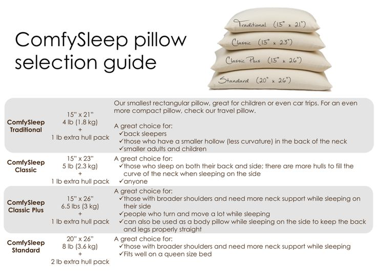 Compare the sizes of our ComfySleep Buckwheat Pillows